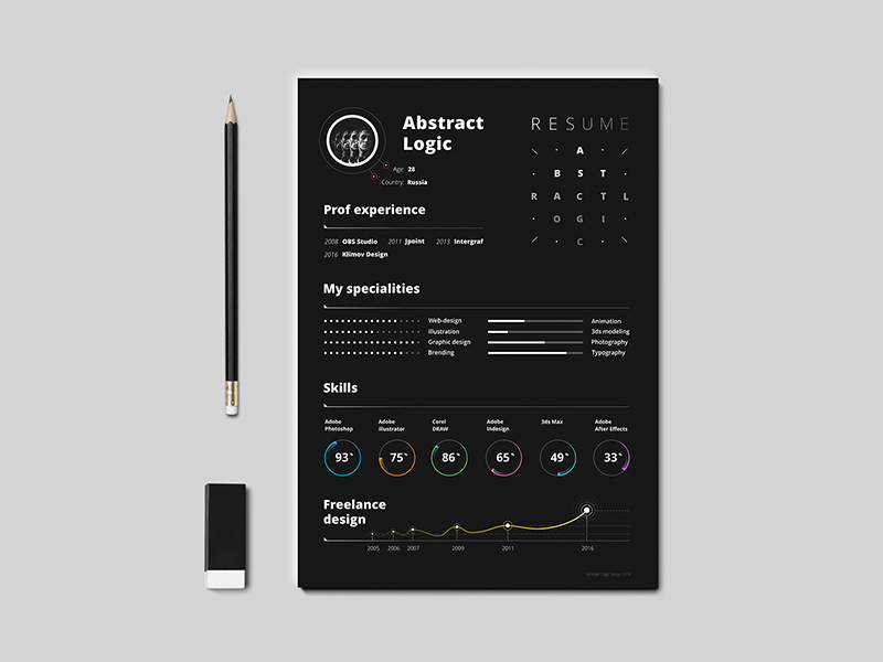 Free Abstract Resume Template For Designers 1 ...  Truly Free Resume Builder