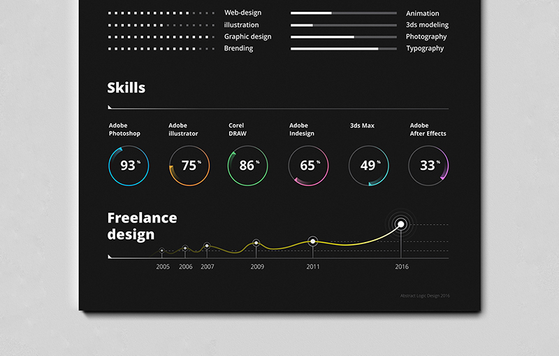 Free Abstract Resume Template For Designers-4