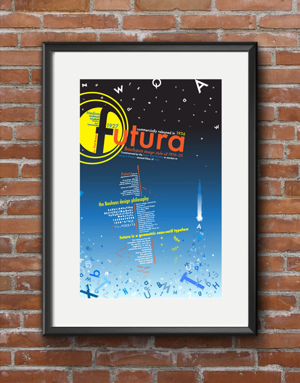 Creative-Futura-Informational-Poster-Design-For-Inspiration